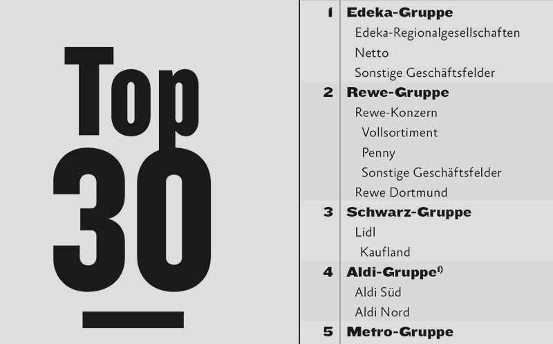 Die Top-30-Unternehmen