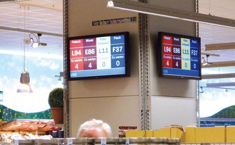 Insgesamt sechs Monitore sind im Markt verteilt, sodass sie in jeder Abteilung gut zu sehen sind. Der Kunde kann sehen, welche Nummer gerade aufgerufen wird.