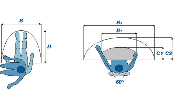 Ist zum Einnehmen der Arbeitshaltung eine Drehbewegung mit dem Arbeitsstuhl erforderlich, muss eine Beinraumtiefe (B) von mindestens 1.094 mm eingeplant werden. Die Beinraumtiefe (D) im Fußbereich ist mit mindestens 882 mm vorgegeben.