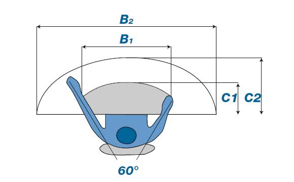 Häufige Bewegungen, die mehr als 10mal pro Minute ausgeführt werden, sind im bevorzugten Arbeitsbereich auszuführen; der hat eine Tiefe (C1) von 170 mm bei Arbeiten ohne Armunterstützung und 290 mm (C2) mit Armunterstützung, gemessen ab der Arbeitsplattenvorderkante. Die Breite des Sektoren beträgt 710 mm. Arbeiten mit geringer Frequenz können im maximalen Arbeitsbereich  stattfinden (C2) 425 mm und 1.300 mm (B2).