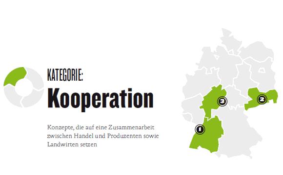 Kategorie: Kooperation