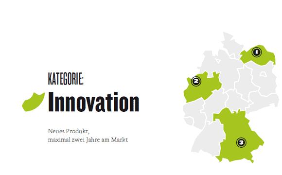 Kategorie: Innovation