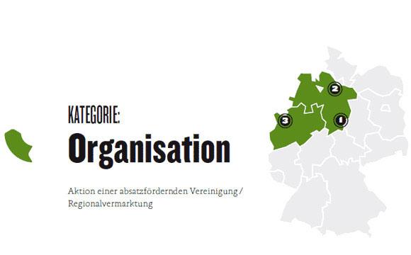 Kategorie - Organisation
