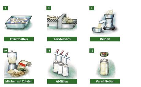 Die Schritte vom Feld bis ins Glas (7–12).